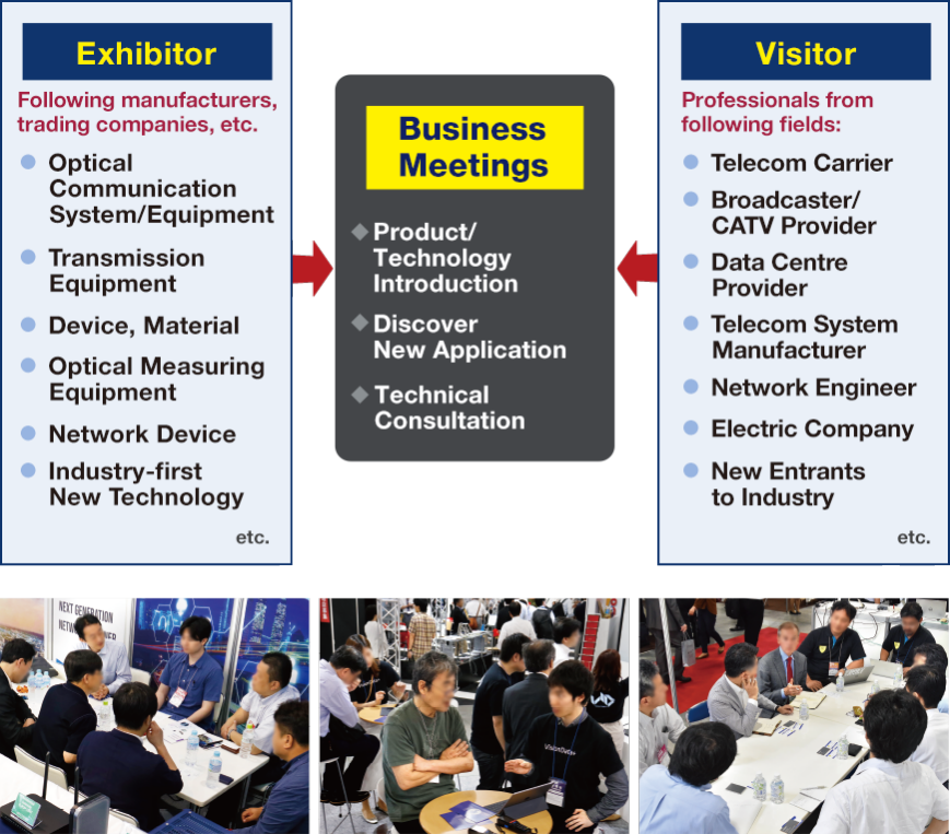 Exhibitors: Following manufacturers, trading companies, etc.; Optical Communication System/Equipment, Transmission Equipment, Device, Material, Optical Measuring Equipment, Network Device, Industry-first New Technology, etc. Visitors: Professionals from following fields: Telecom Carrier, Broadcaster/CATV Provider, Data Centre Provider, Telecom System Manufacturer, Network Engineer, Electric Company, New Entrants to Industry, etc.